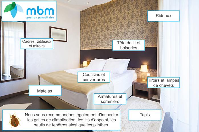 chambre-hotel-punaises-mbm
